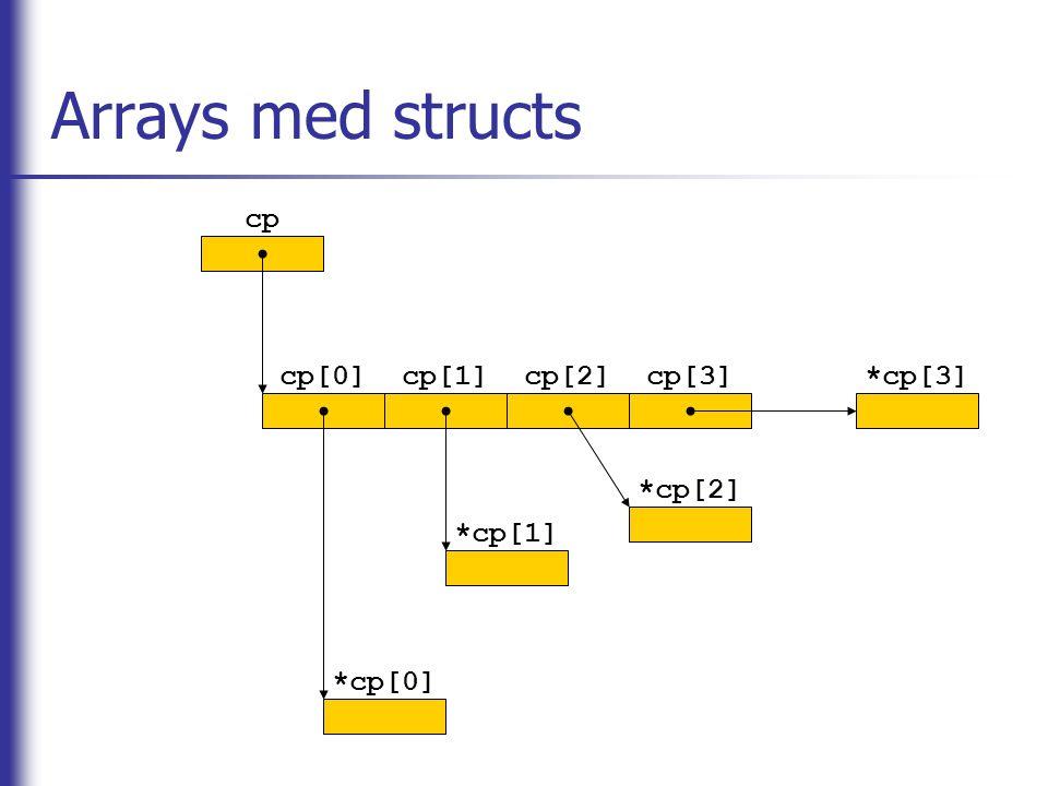 Arrays med structs cp cp[0] cp[1] cp[2] cp[3] *cp[3] *cp[2] *cp[1]
